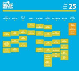 Conciertos gratuitos de BIME en Bilbao el día 25 octubre